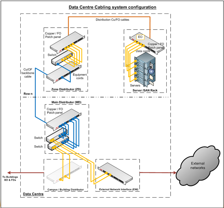 A marketing graphic of Nexans network equipment