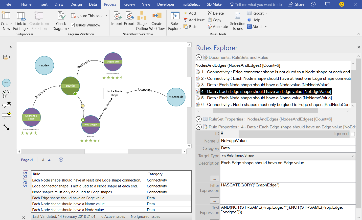 A sample rule for Graph DB in Visio